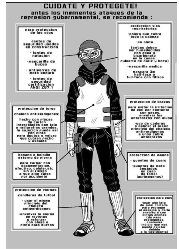 F6 Protección para marchas